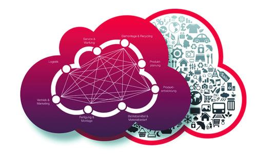Social-Sensor-Cloud